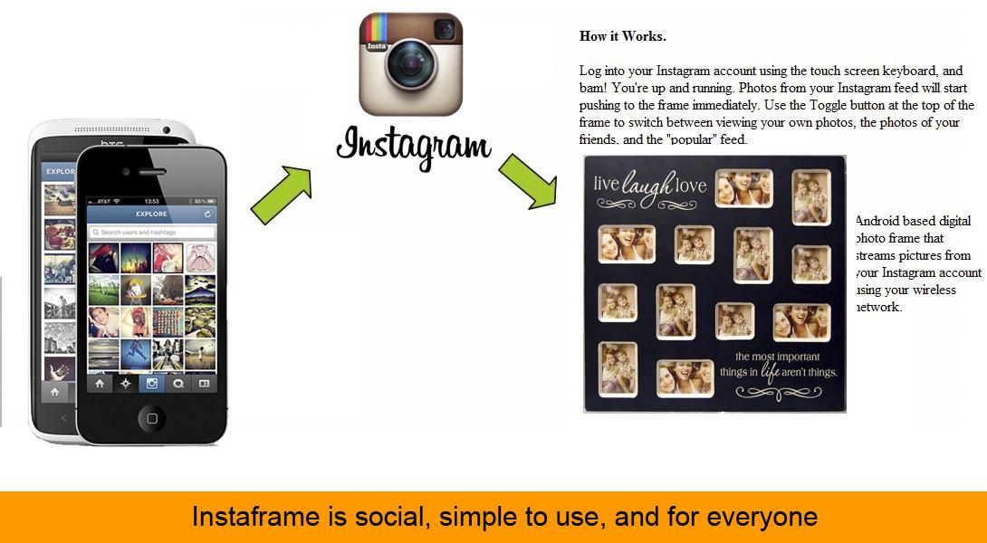 Digital Photo Frame manufacturer | China Digital Photo Frames and ...